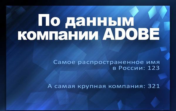 Статистика Adobe