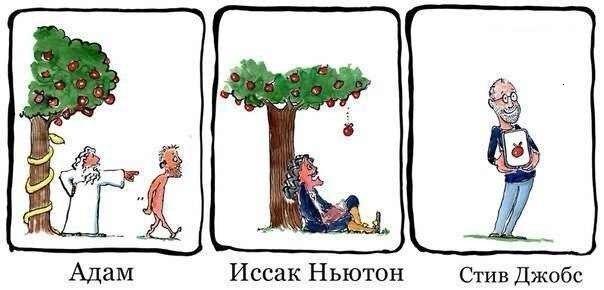 Три яблока, которые изменили мир