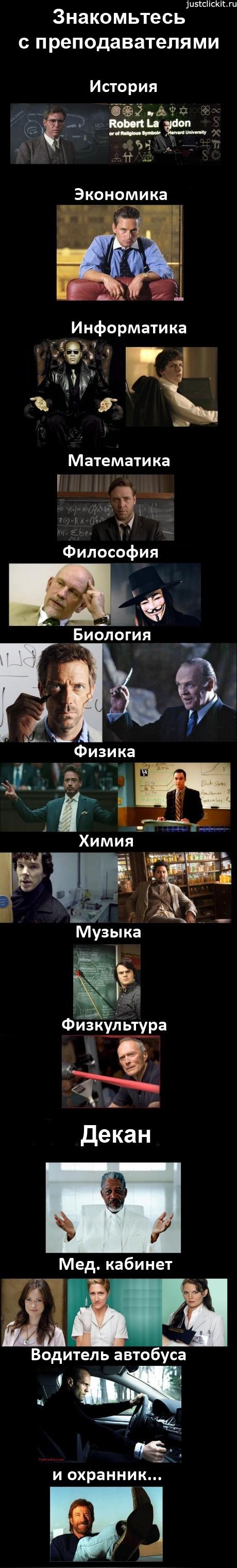 Идеальные преподаватели ВУЗа